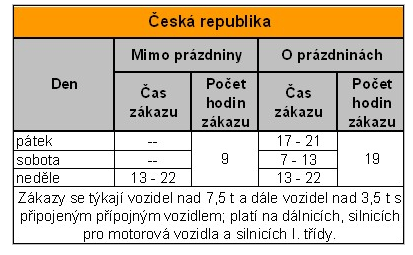 �esk� republika
